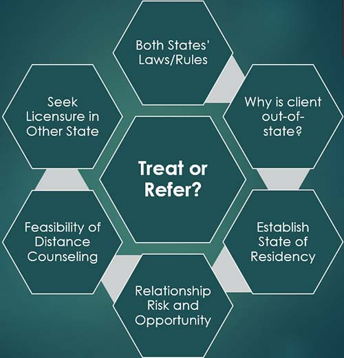 is-it-legal-teletherapy-state-lines